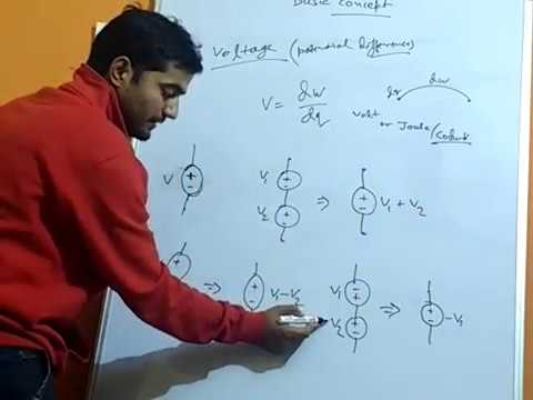 Network Analysis Lecture 1- Basic Concept by AKHILESH PANDEY