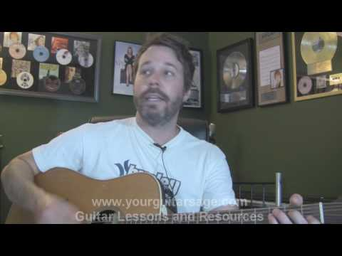 Guitar Lessons - Band on the Run by Wings & Paul McCartney - cover chords Beginners Acoustic songs