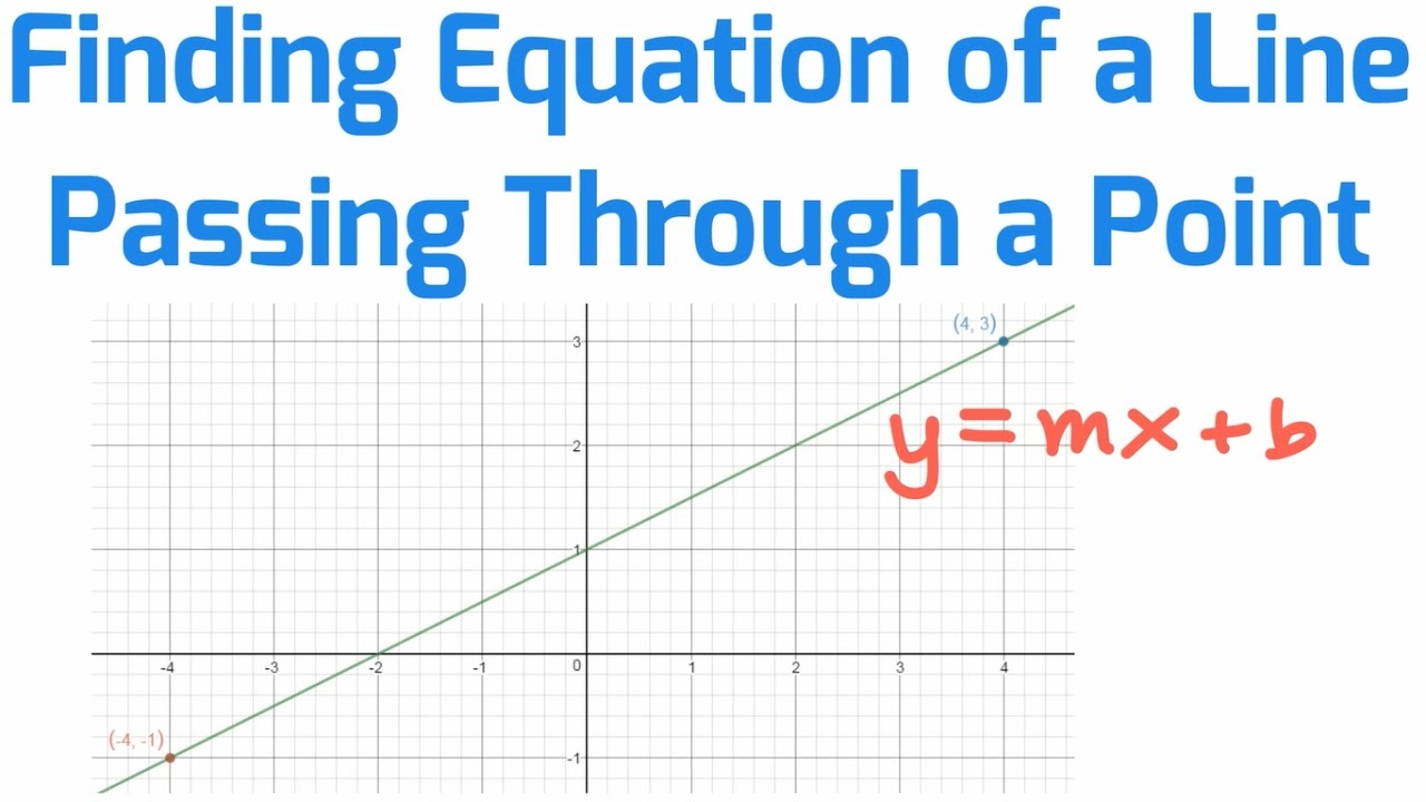 Find The Equations Of Lines Passing Through One Point And Two Points