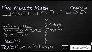 2nd Grade Math Creating Pictographs