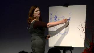 Learning curves -- accomplish what matters to you: Sophie Chiche at TEDxFiDiWomen