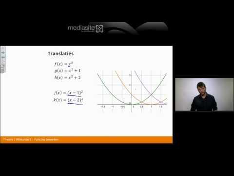 Functies bewerken   Examentraining Wiskunde B HAVO