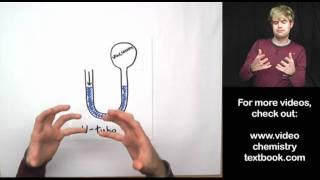 Measuring Gas Pressure and Atmospheric Pressure thumbnail