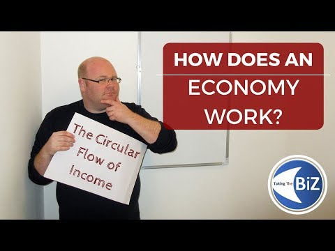 A level Business Revision - How an Economy Works