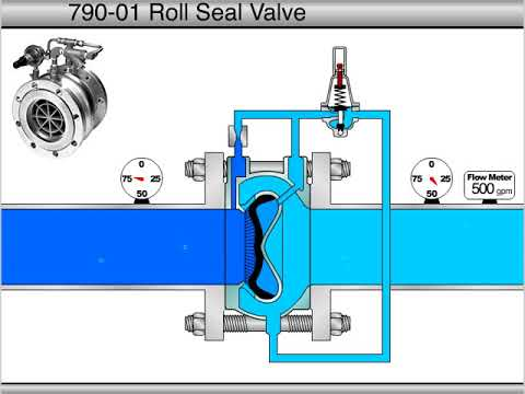 Cla Val 100 42 Roll Seal Main Valve Operating Principles