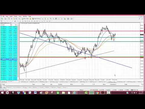 Swing trading vs scalping forex