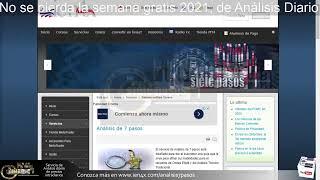 Forex con Café - Análisis panorama del 12 de Abril del 2021