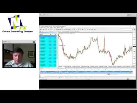 NurreFX Trading Basics: Costs and Order Entry