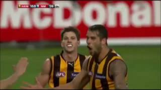 5 Best and Worst Players of the AFL  - 2017 [READ DESCRIPTION]