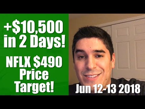 +$10,586 in the Past Two Days! Netflix Gets a HUGE Upgrade | RT2CC Day 506-507