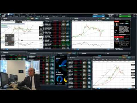 Weekly Trading Outlook July 27:  FOMC, GDP (USD, CAD, GBP, EUR), earnings (XOM, COP, FB & TWTR)