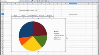 34- Libre Office - Calc, Open Office -- Calc, Excel Tutorial -- Pie Chart