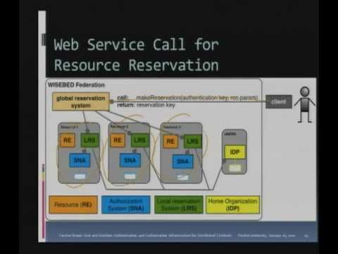 2011-01-26 CERIAS - User and Machine Authentication and Authorization Infrastructure for  Distrib...