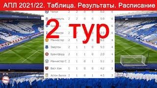 Чемпионат Англии АПЛ 2 тур Результаты таблица и расписание