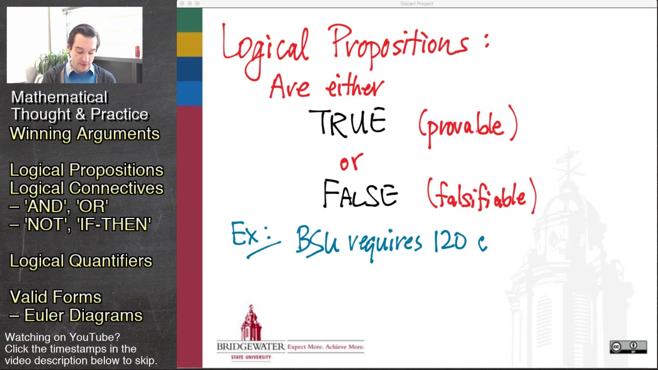 medium resolution of 105 3w logic week connectives arguments validity euler diagrams youtube