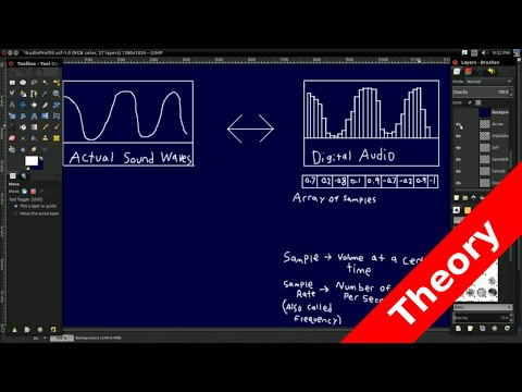 #3 Audio Programming Tutorial: Understanding Digital Audio
