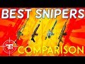 watch he video of The Best Sniper Rifles in Playerunknown's BATTLEGROUNDS - SNIPER RIFLE COMPARISON