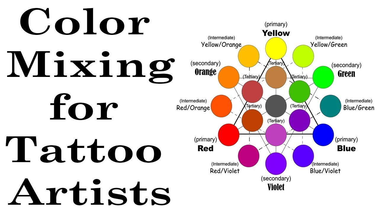 b55b919e5debe Color Theory Ink Mixing for Tattoo Artists