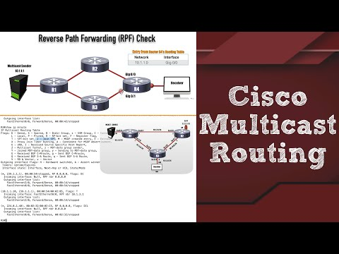 Cisco Multicast Routing for CCNA CCNP and CCIE Candidates