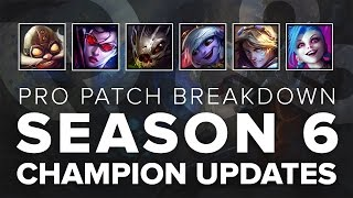 Pro Patch Breakdown: Pre-season 6 ADC Updates ft. OG Niels and C9 Sneaky | League of Legends