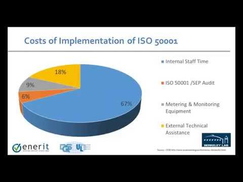 Learn how to extend your ISO 14001 EMS into an energy management system under ISO 5