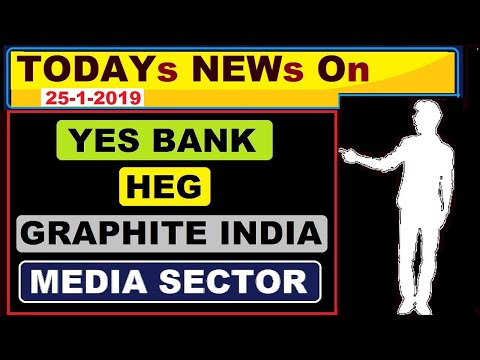 (Yes Bank) (Graphite India) (HEG) (Media sector) today's news and update in Hindi by SMkC