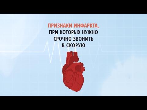 Болит сердце немеют руки и ноги
