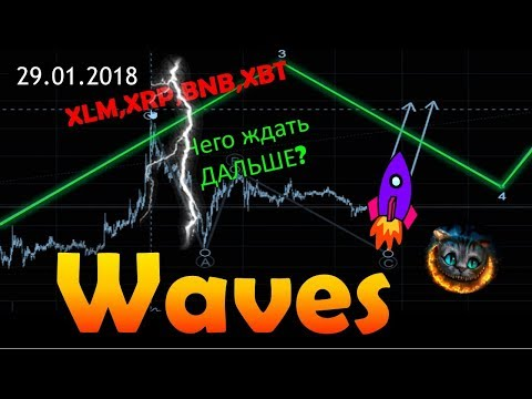 Waves - радужные перспективы!!!Bitcoin, XLM, XRP, BNB - краткосрочный прогноз.