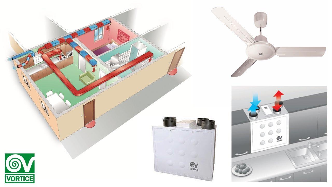 Vortice elettrosociali 2013 ventilazione climatizzazione