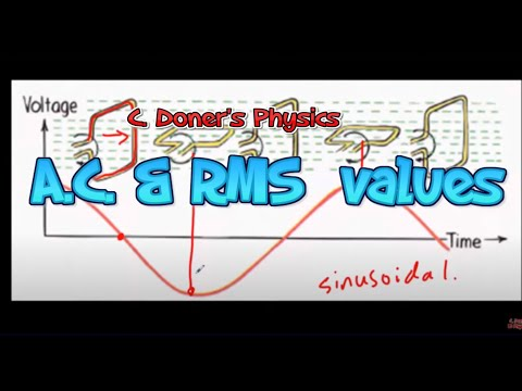 IB Physics: AC Generators & RMS values