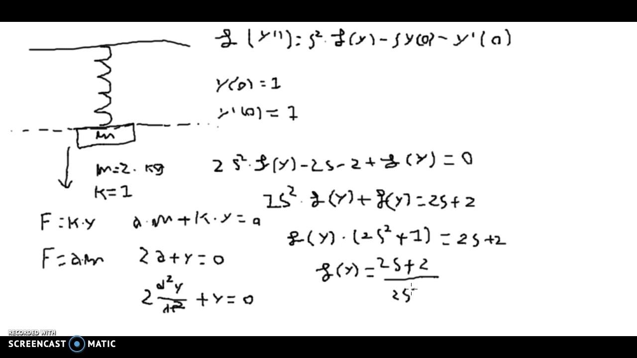 Mat Uni: Opsumering af differentialligninger gennem eksempel