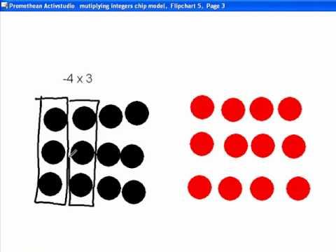Multiplying Integers Using Chip Model Wmv Youtube