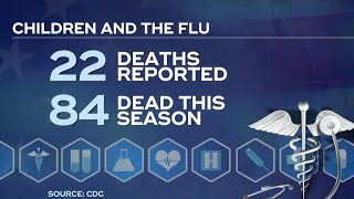 Flu season may be nearing the beginning of the end