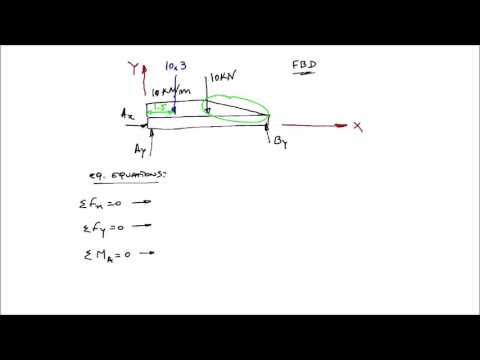 Bending Moment and Shear Force Diagrams - Rui Cardoso