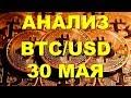 BTC/USD — Биткойн Bitcoin обзор цены / анализ графика цены на 30.05.2018 / 30 мая 2018 года