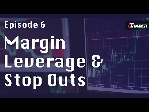 Non margin forex trading