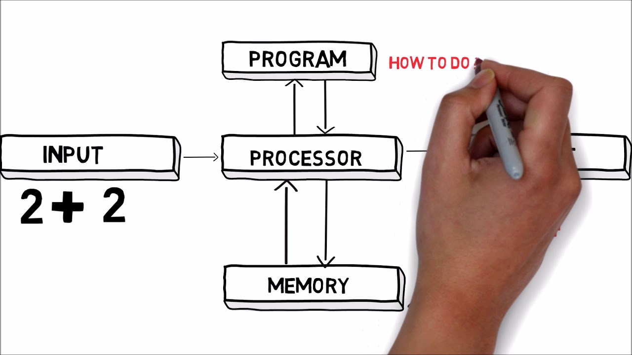 Structure Of Computer In Hindi Hardware Monitor Block Diagram