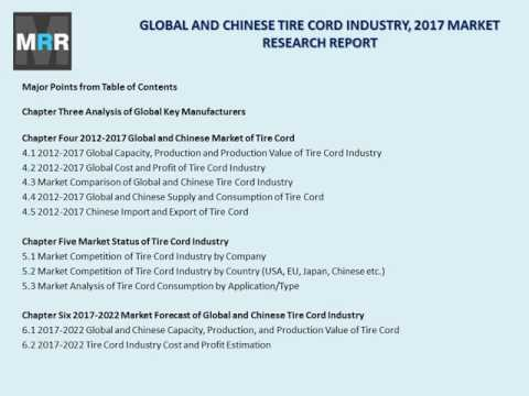 Tire Cord Industry 2022 Global Forecasts with a Focus on Chinese Market