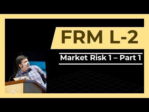 FRM Level 2 | Market Risk 1 | Part 1
