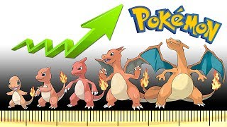 What If A Pokemon Grew Instead Of Evolved?