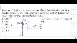 SMAN 115 FISIKA - SKL 2 - RESULTAN VEKTOR 2