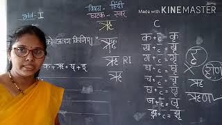 Class 1 - Hindi - मात्रा ऋ
