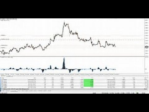 USI Live Result on how to trade on the forex market