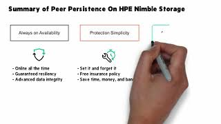 HPE Nimble Storage Peer Persistence Chalk Talk