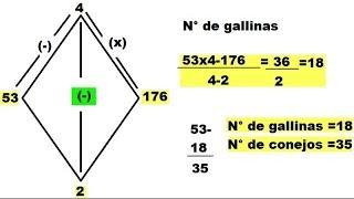 Razonamiento Matematico Metodo del Rombo Ejercicios Resueltos cuatro operaciones razonadas