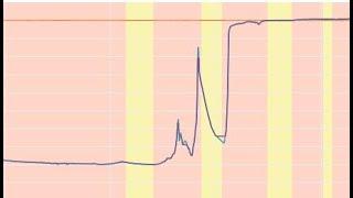 Скачки ДУТ ( датчик уровня топлива)