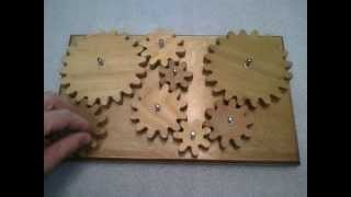 how gears work
