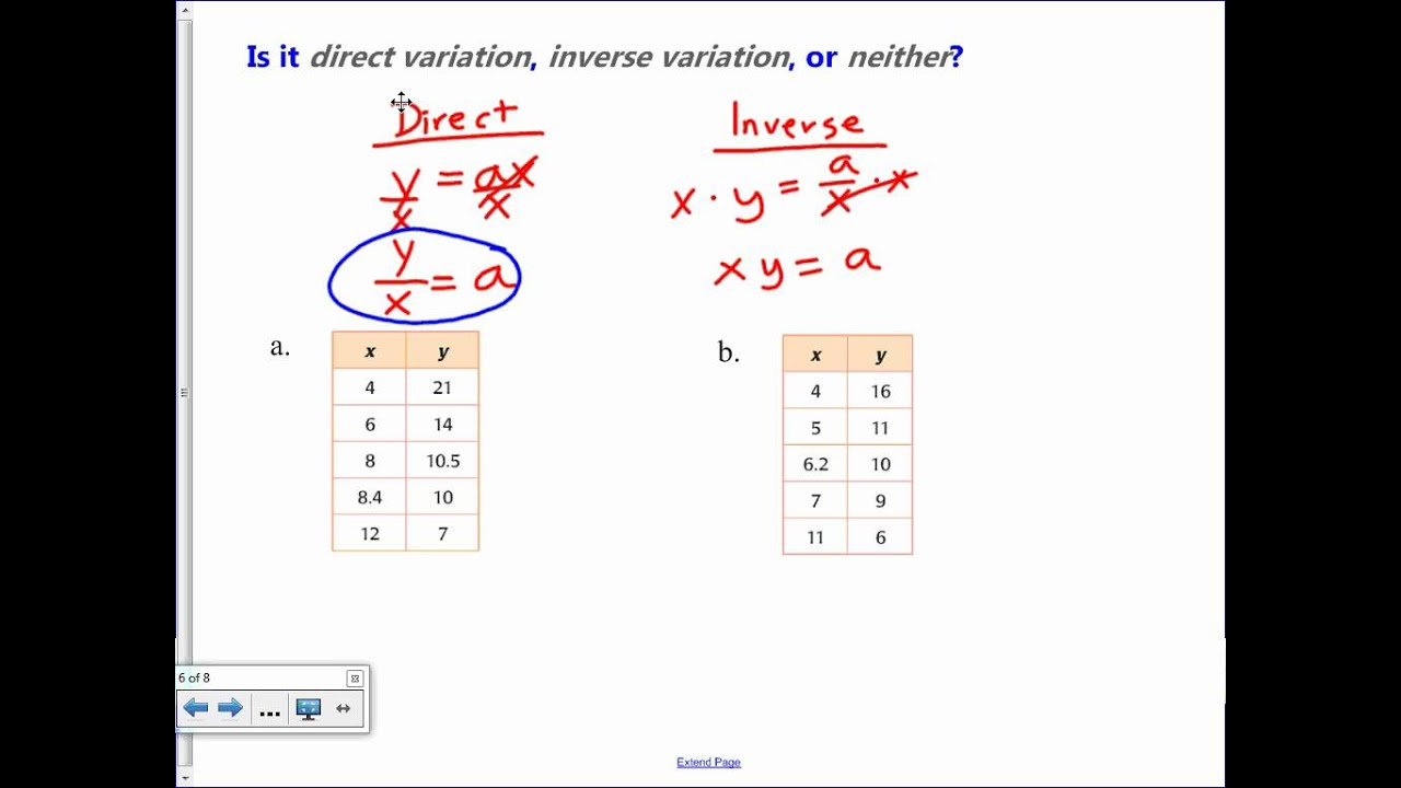 8 1 Model Direct Inverse And Joint Variation