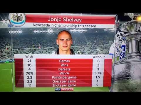 Jonjo Shelvey Masterclass (vs QPR Feb 1st 2017).