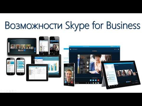 Возможности продукта Skype for Business